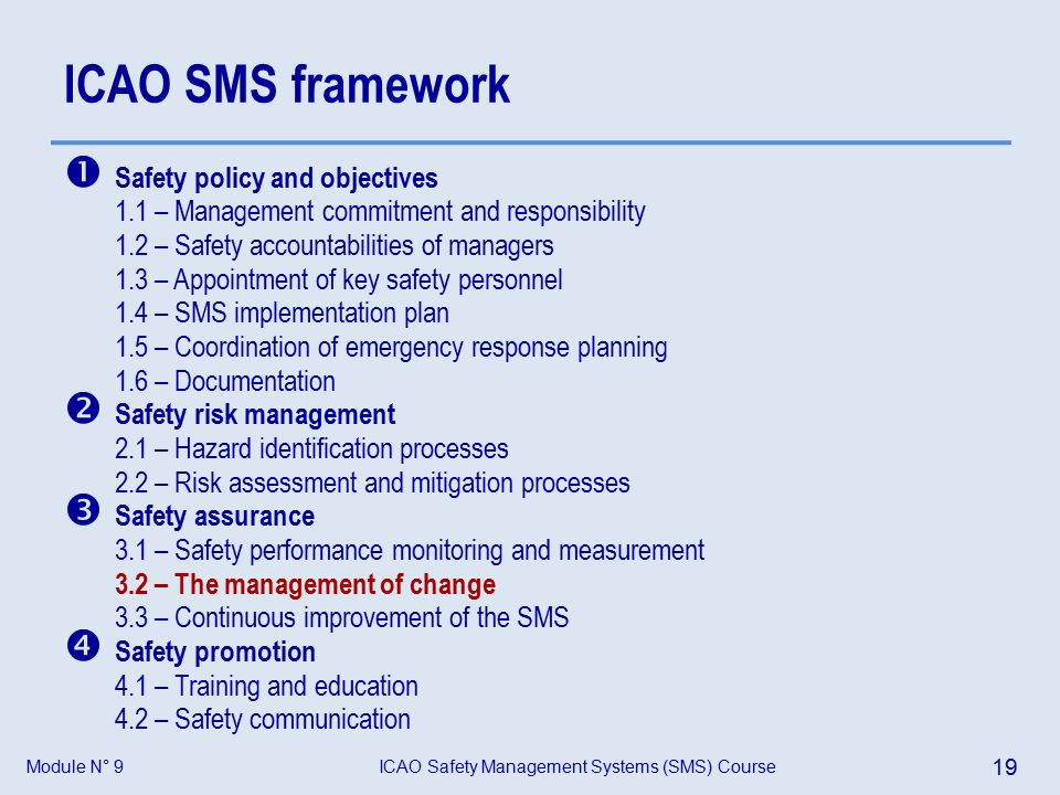 Module N° 9ICAO Safety Management Systems (SMS) Course 19 ICAO SMS framework  Safety policy and objectives 1.1 – Management commitment and responsibility 1.2 – Safety accountabilities of managers 1.3 – Appointment of key safety personnel 1.4 – SMS implementation plan 1.5 – Coordination of emergency response planning 1.6 – Documentation  Safety risk management 2.1 – Hazard identification processes 2.2 – Risk assessment and mitigation processes  Safety assurance 3.1 – Safety performance monitoring and measurement 3.2 – The management of change 3.3 – Continuous improvement of the SMS  Safety promotion 4.1 – Training and education 4.2 – Safety communication