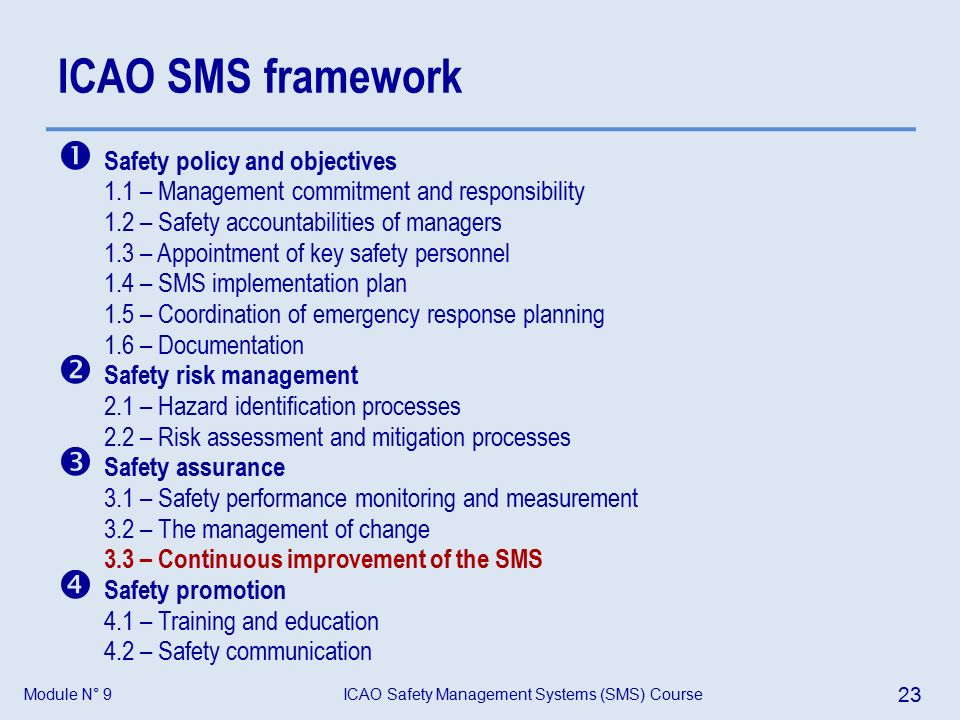 Module N° 9ICAO Safety Management Systems (SMS) Course 23 ICAO SMS framework  Safety policy and objectives 1.1 – Management commitment and responsibility 1.2 – Safety accountabilities of managers 1.3 – Appointment of key safety personnel 1.4 – SMS implementation plan 1.5 – Coordination of emergency response planning 1.6 – Documentation  Safety risk management 2.1 – Hazard identification processes 2.2 – Risk assessment and mitigation processes  Safety assurance 3.1 – Safety performance monitoring and measurement 3.2 – The management of change 3.3 – Continuous improvement of the SMS  Safety promotion 4.1 – Training and education 4.2 – Safety communication