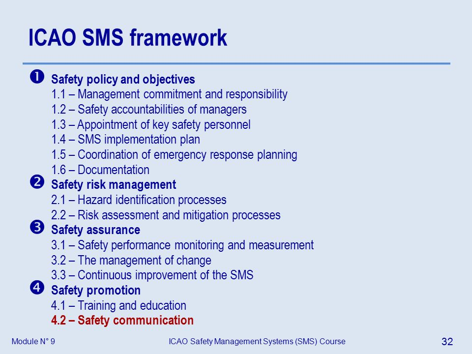 Module N° 9ICAO Safety Management Systems (SMS) Course 32 ICAO SMS framework  Safety policy and objectives 1.1 – Management commitment and responsibility 1.2 – Safety accountabilities of managers 1.3 – Appointment of key safety personnel 1.4 – SMS implementation plan 1.5 – Coordination of emergency response planning 1.6 – Documentation  Safety risk management 2.1 – Hazard identification processes 2.2 – Risk assessment and mitigation processes  Safety assurance 3.1 – Safety performance monitoring and measurement 3.2 – The management of change 3.3 – Continuous improvement of the SMS  Safety promotion 4.1 – Training and education 4.2 – Safety communication