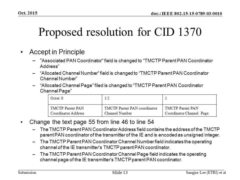 doc.: IEEE Submission Proposed resolution for CID 1370 Accept in Principle – Associated PAN Coordinator field is changed to TMCTP Parent PAN Coordinator Address – Allocated Channel Number field is changed to TMCTP Parent PAN Coordinator Channel Number – Allocated Channel Page filed is changed to TMCTP Parent PAN Coordinator Channel Page Change the text page 55 from line 46 to line 54 –The TMCTP Parent PAN Coordinator Address field contains the address of the TMCTP parent PAN coordinator of the transmitter of the IE and is encoded as unsigned integer.