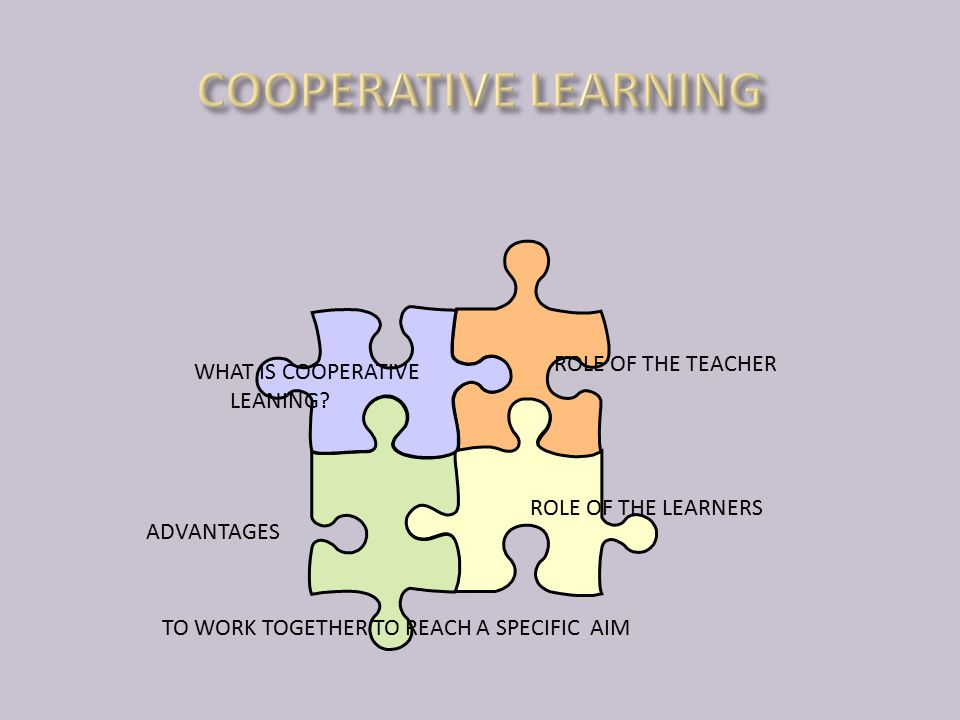WHAT IS COOPERATIVE LEANING? ROLE OF THE TEACHER ROLE OF THE LEARNERS ADVANTAGES TO WORK TOGETHER TO REACH A SPECIFIC AIM
