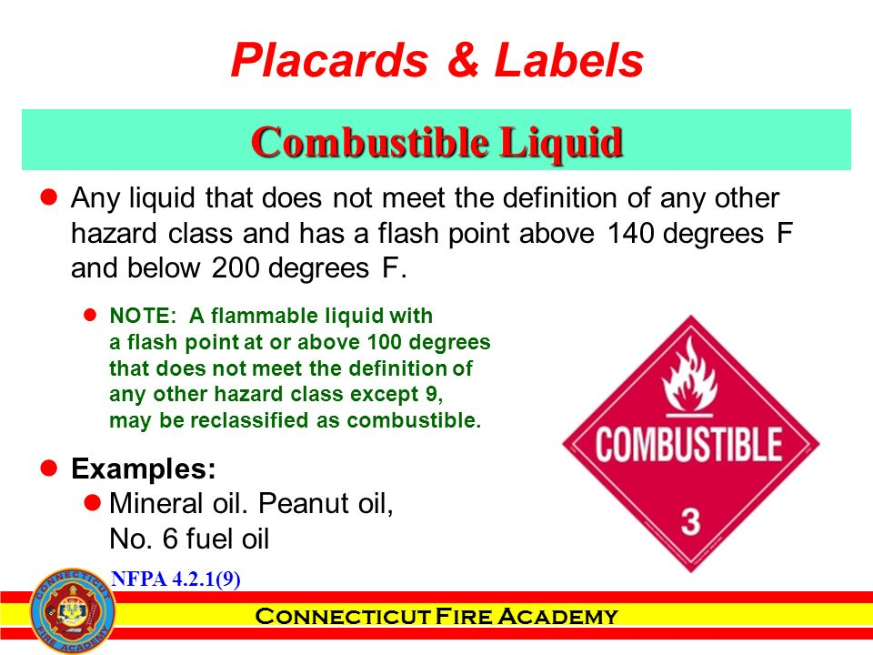 Connecticut Fire Academy Combustible Liquid Any liquid that does not meet the definition of any other hazard class and has a flash point above 140 degrees F and below 200 degrees F.