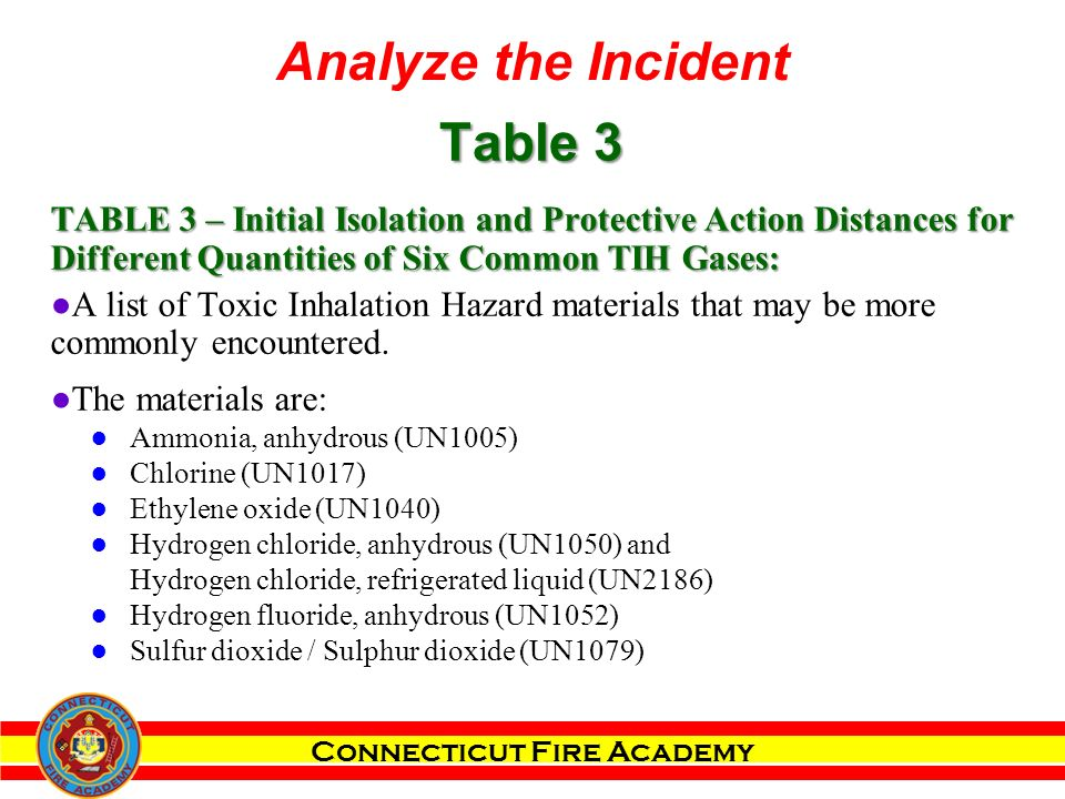 Connecticut Fire Academy TABLE 3 – Initial Isolation and Protective Action Distances for Different Quantities of Six Common TIH Gases: ●A list of Toxic Inhalation Hazard materials that may be more commonly encountered.