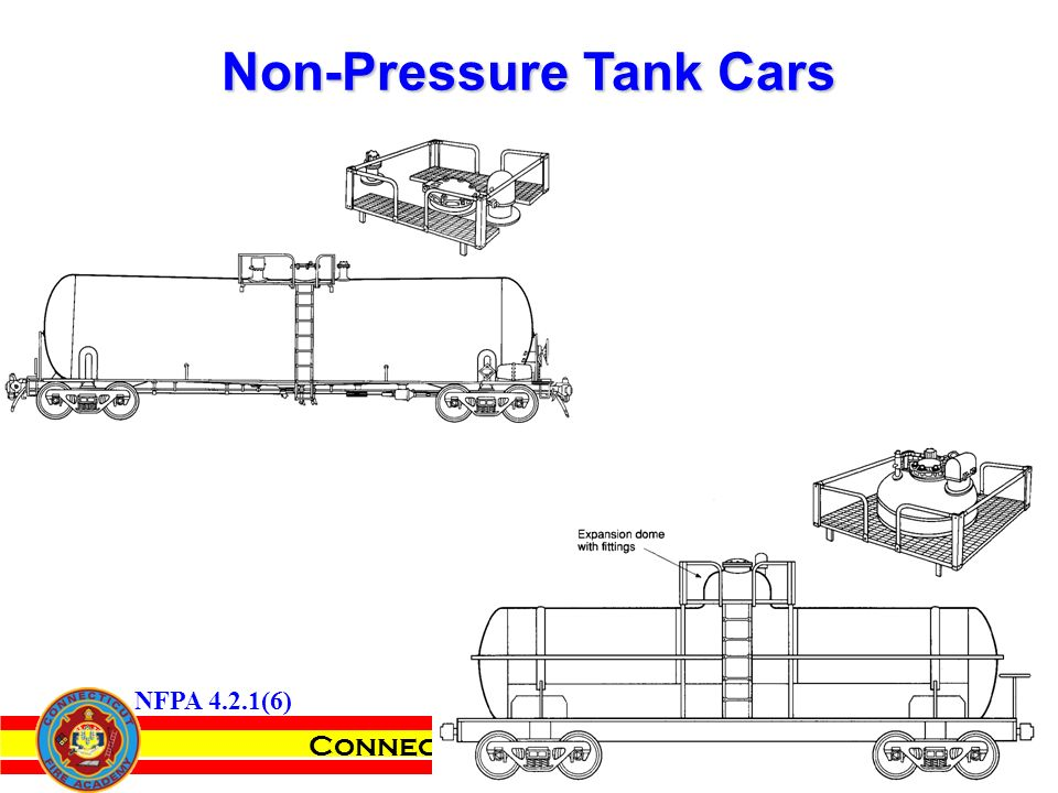 Connecticut Fire Academy Non-Pressure Tank Cars NFPA 4.2.1(6)