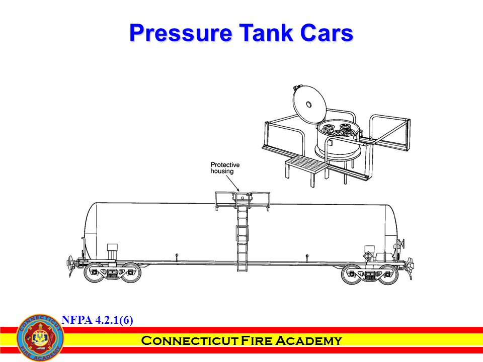 Connecticut Fire Academy Pressure Tank Cars NFPA 4.2.1(6)