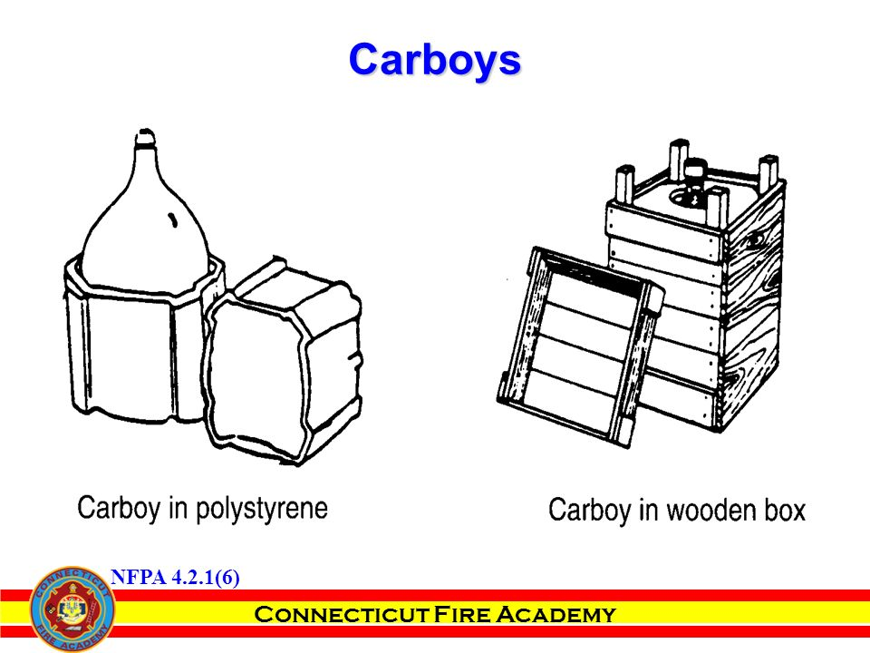 Connecticut Fire Academy Carboys NFPA 4.2.1(6)