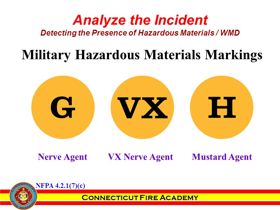 Connecticut Fire Academy Analyze the Incident Detecting the Presence of Hazardous Materials / WMD Mustard AgentNerve AgentVX Nerve Agent NFPA 4.2.1(7)(c) Military Hazardous Materials Markings