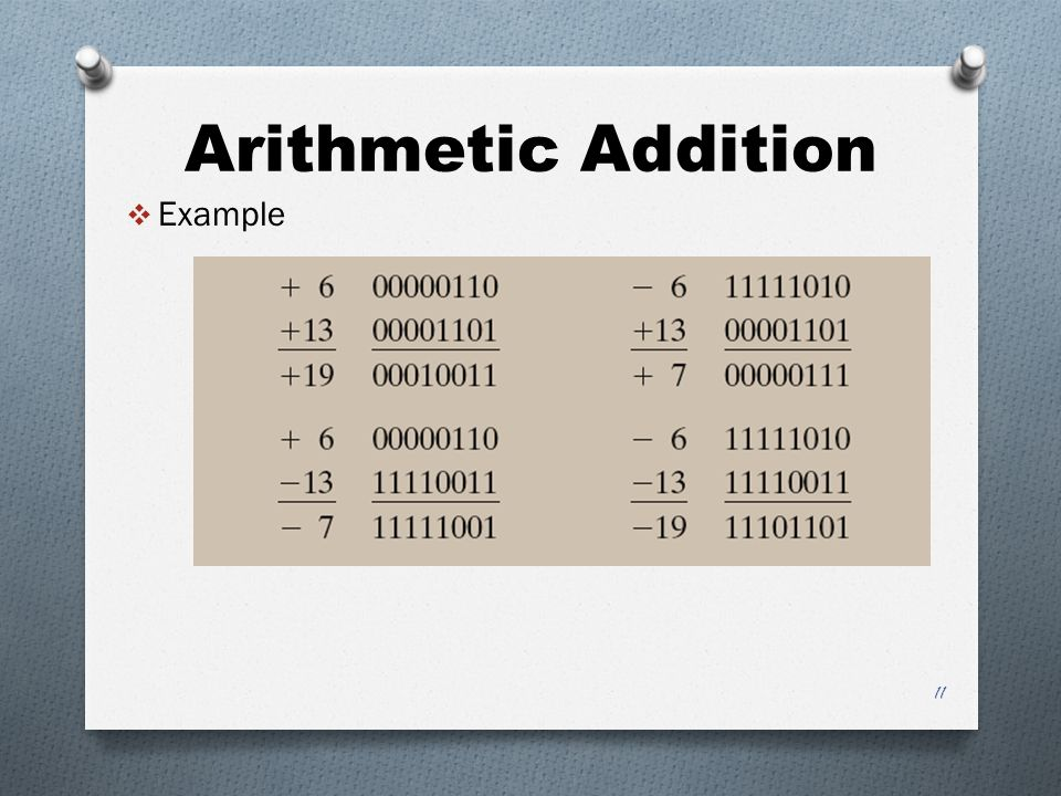 Arithmetic Addition  Example 11