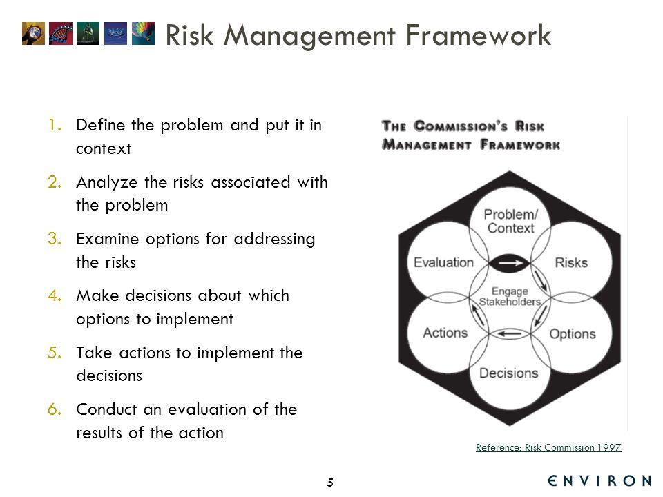 risk management assessment 4