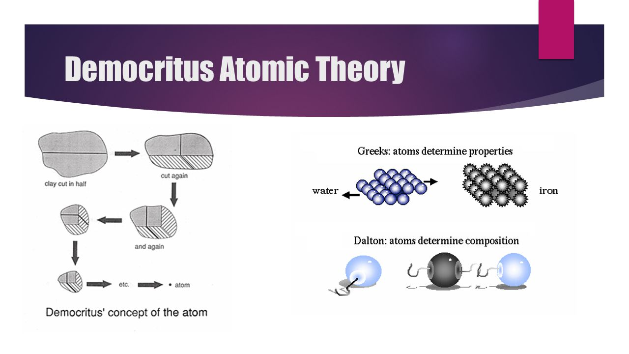 Democritus and aristotle by logan chase and tori ppt download 5 democritus atomic theory ccuart