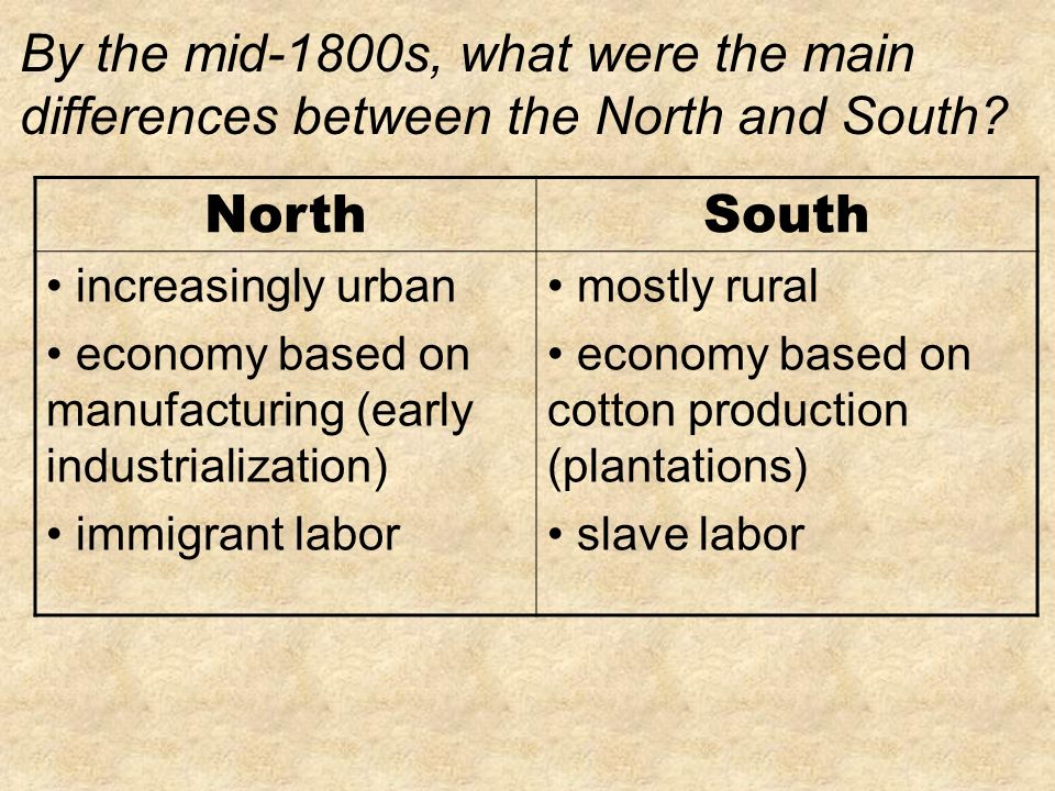 similarities between the north and the south during the 1800 s Economic differences between the north and the south colonies population, and the types of farming that the north and south had during the colonial era.