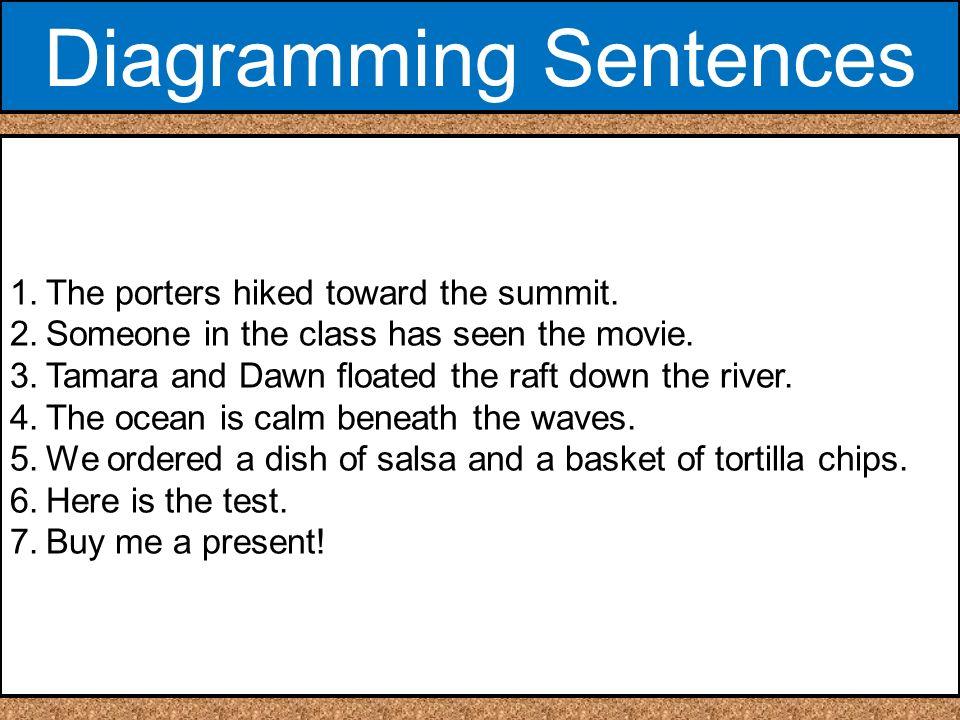 English 10 4 january 2016 ites on diagramming sentences ppt 10 diagramming sentences ccuart Choice Image