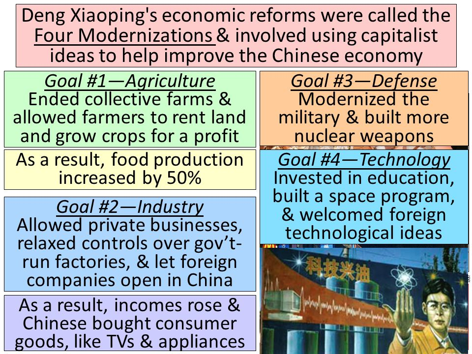 an analysis of the four modernization of china