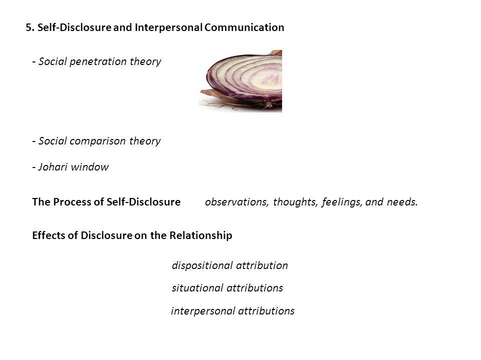 Difference + social penetration theory and johari window