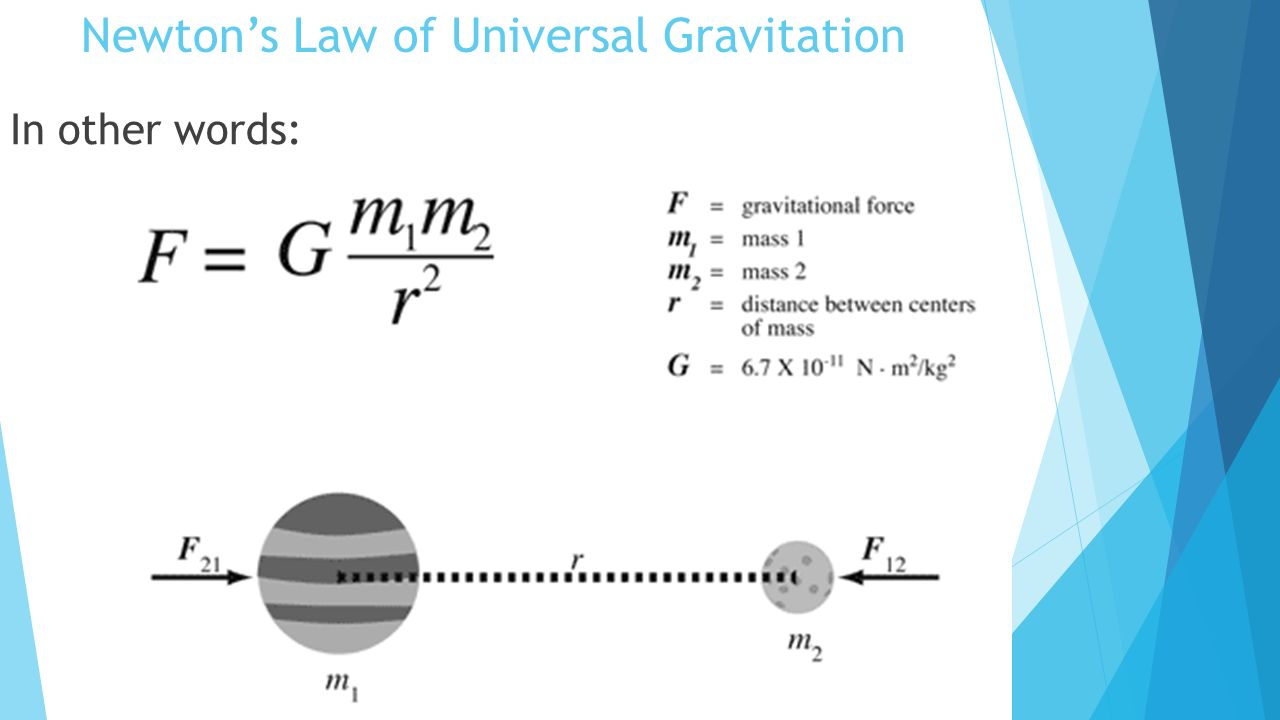 Newton's Law of Universal Gravitation - ppt download
