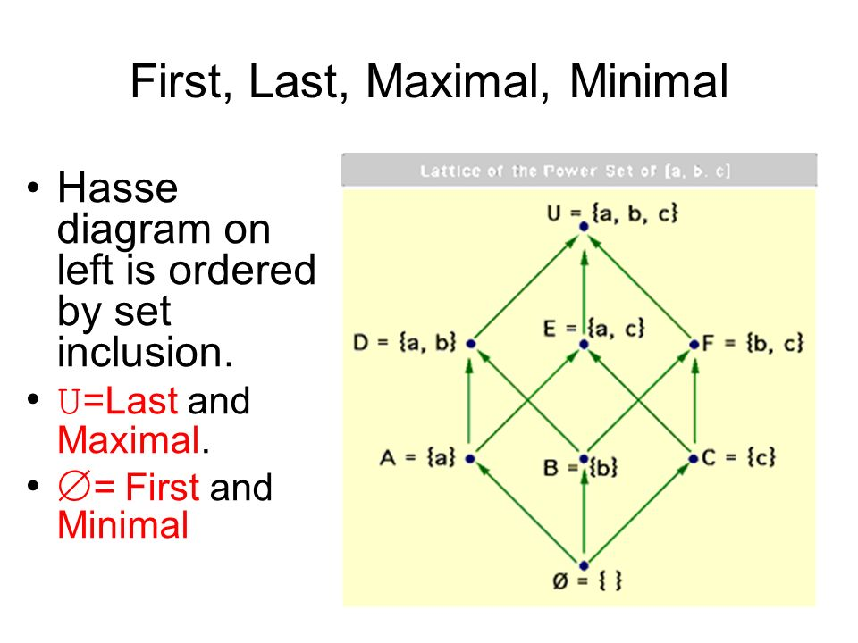 Computing fundamentals 2 lecture 4 lattice theory lecturer patrick first last maximal minimal hasse diagram on left is ordered by set inclusion ccuart Choice Image