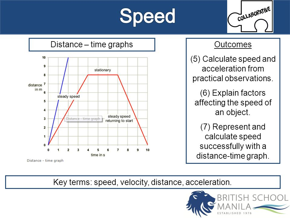 factors affecting sprinting speed Factors affecting change of direction, kinetics and kinematics, along with practical implications by john vilardi athletic lab is the premier sport science.