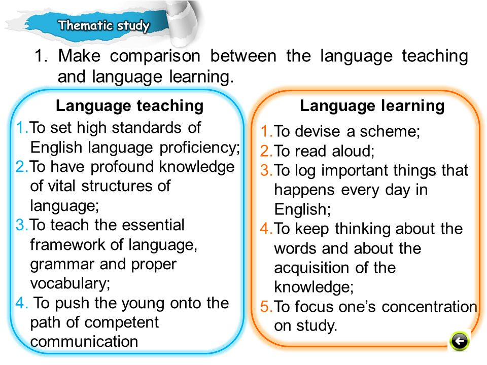 Language teaching 1.To set high standards of English language proficiency; 2.To have profound knowledge of vital structures of language; 3.To teach the essential framework of language, grammar and proper vocabulary; 4.