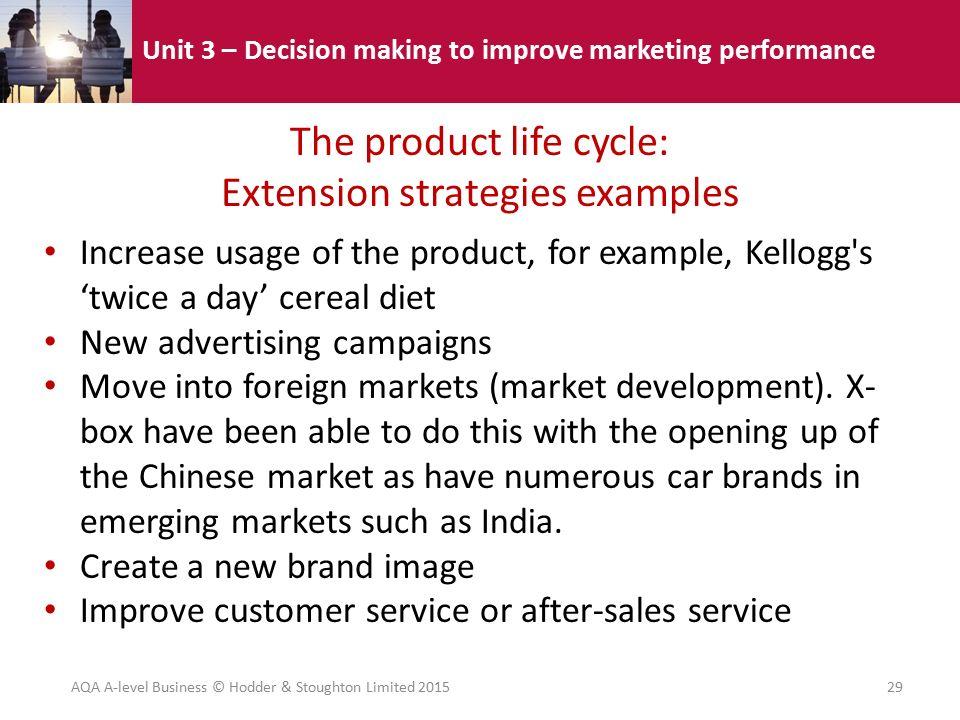 kellogg's product lifecycle