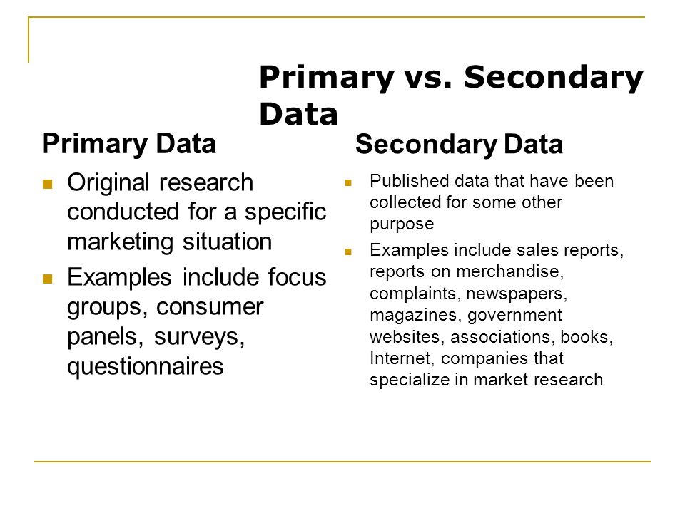 market research examples