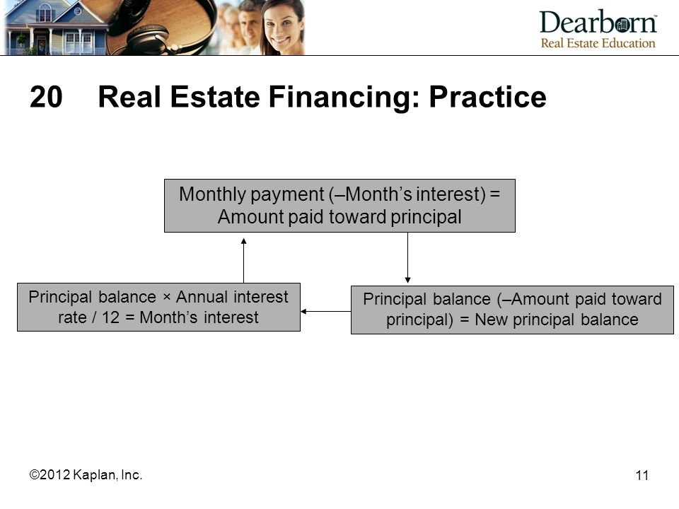20Real Estate Financing: Practice 11 ©2012 Kaplan, Inc.