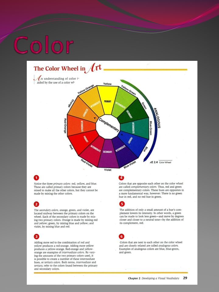 4 Primary Colors The First Group Of Three Found On Color Wheel Arranged In A Triangle YELLOW RED BLUE Secondary Second