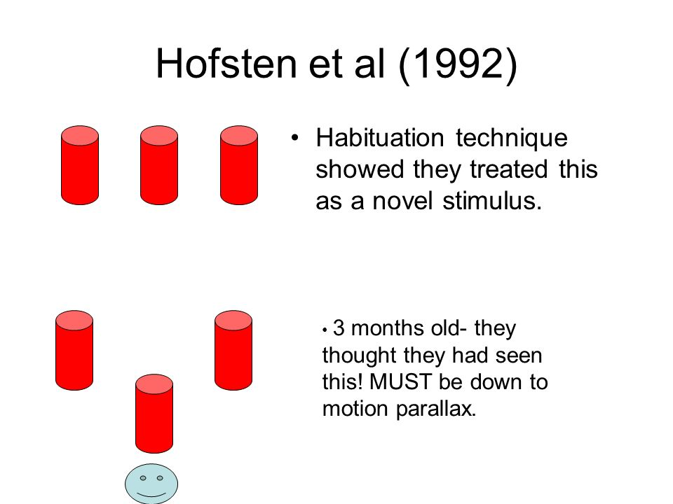 3c The habituation technique is used in this experiment - PSYC - 102