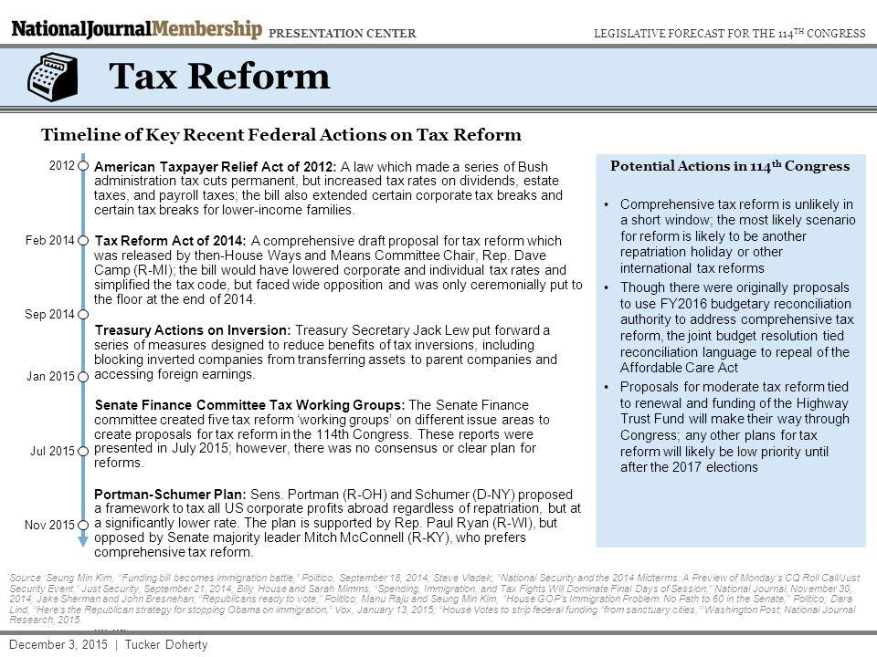 Jul 2015 Sep 2014 Jan 2015 Tax Reform Timeline Of Key Recent Federal