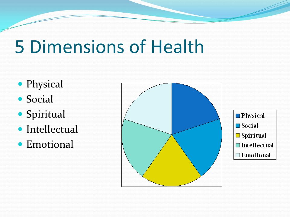 What is Health? It is a state of body, mind and spirit that must be viewed within the context of community, society and the environment. World Health
