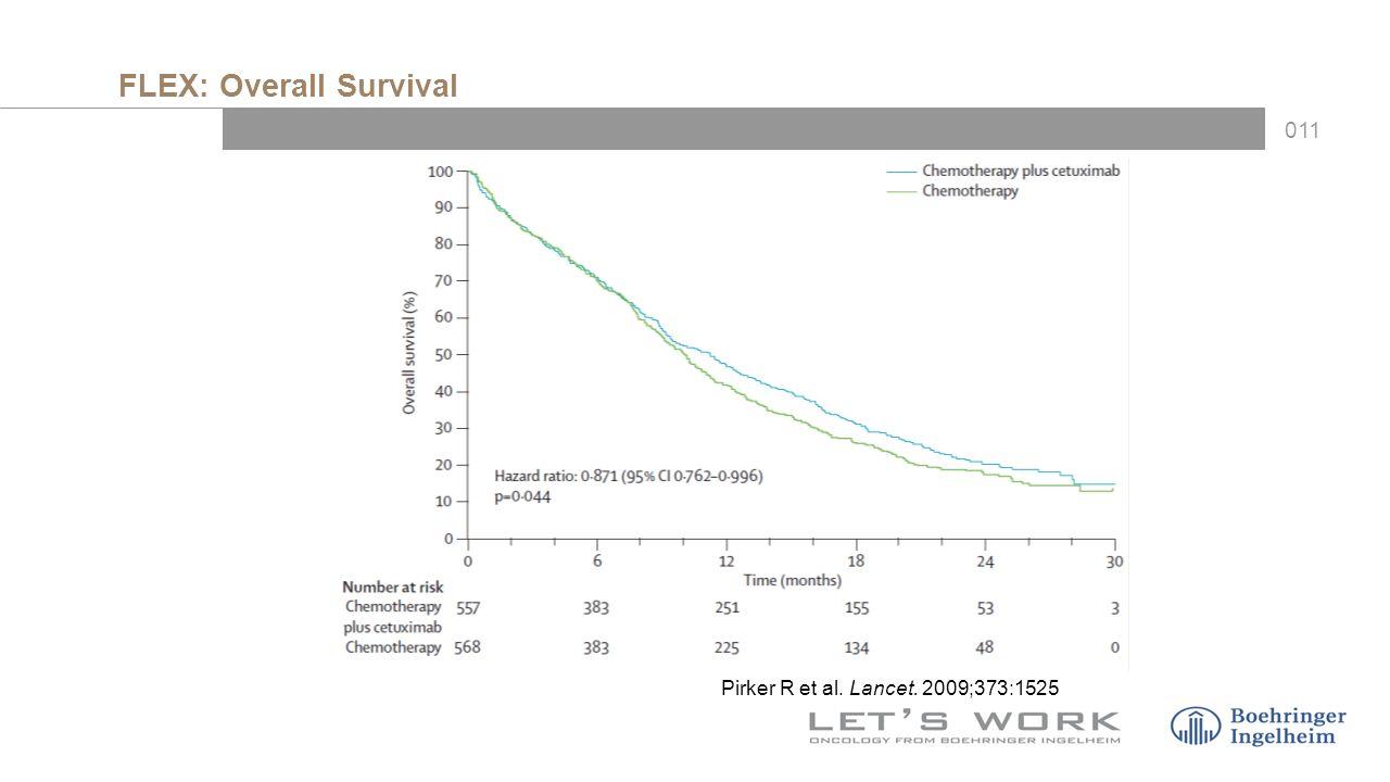 11 011 Pirker R et al. Lancet. 2009;373:1525 FLEX: Overall Survival