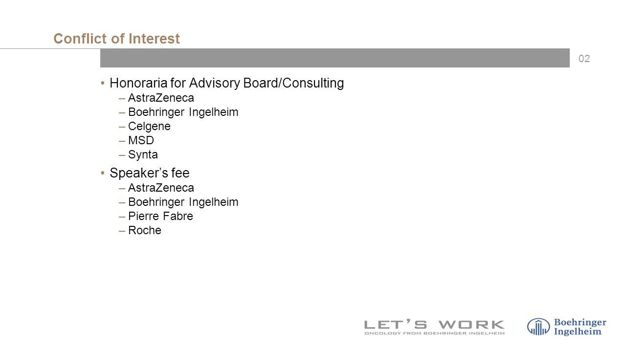 2 02 Conflict of Interest Honoraria for Advisory Board/Consulting  AstraZeneca Boehringer Ingelheim Celgene MSD Synta Speaker's fee  AstraZeneca ...