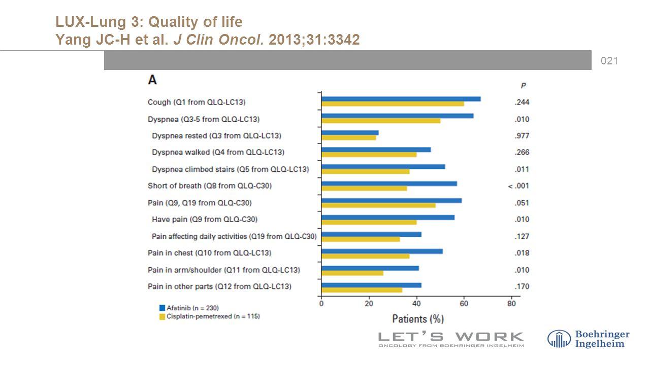 21 021 LUX-Lung 3: Quality of life Yang JC-H et al. J Clin Oncol.  2013;31:3342