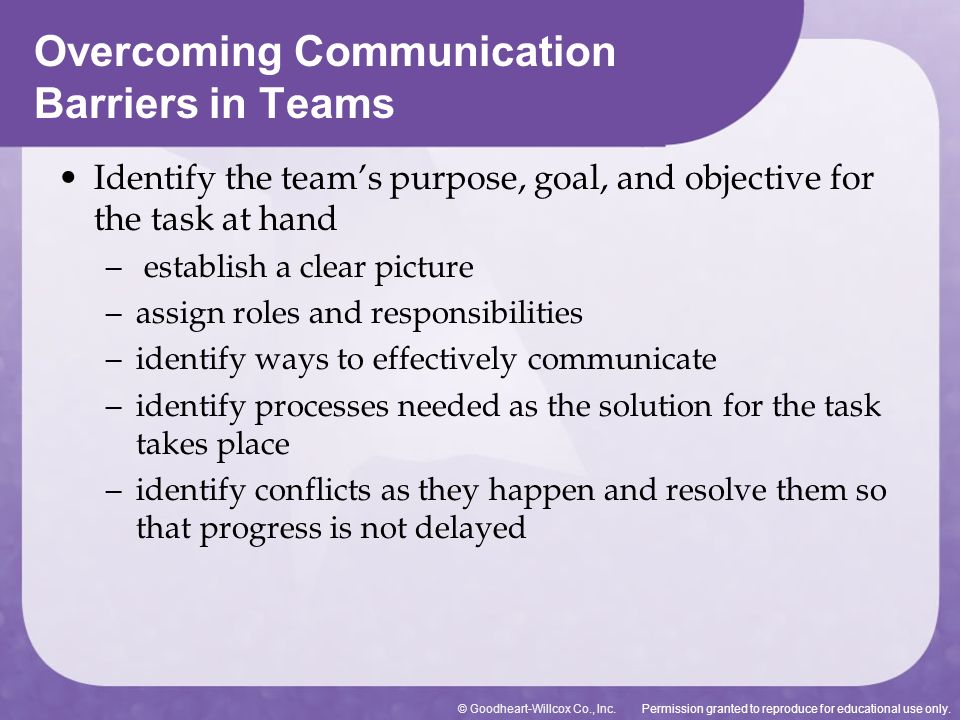 Permission granted to reproduce for educational use only.© Goodheart-Willcox Co., Inc. Overcoming Communication Barriers in Teams Identify the team's