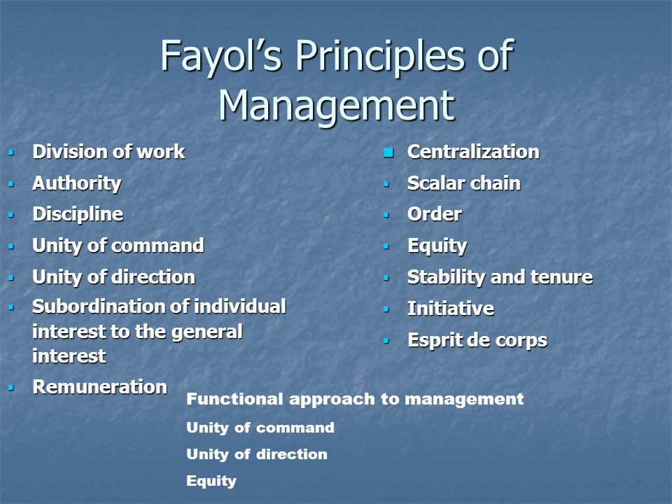 Fayol's Principles of Management  Division of work  Authority  Discipline  Unity of command  Unity of direction  Subordination of individual int