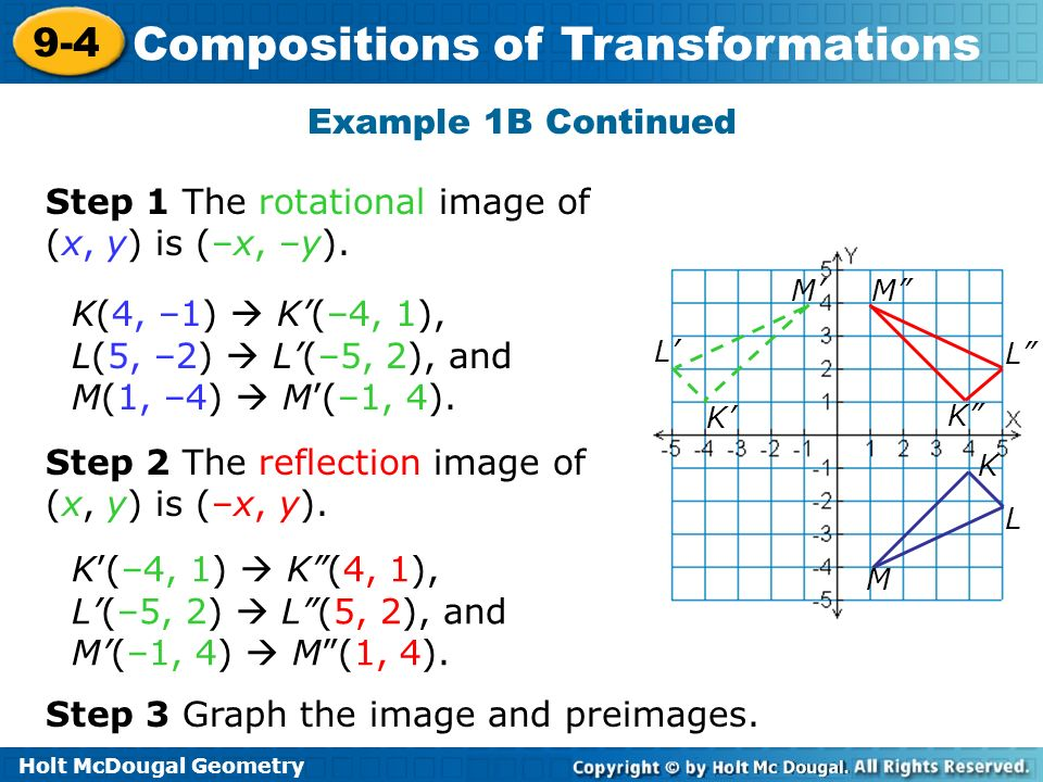 Collection of Compositions Of Transformations Worksheet Sharebrowse – Composite Transformations Worksheet