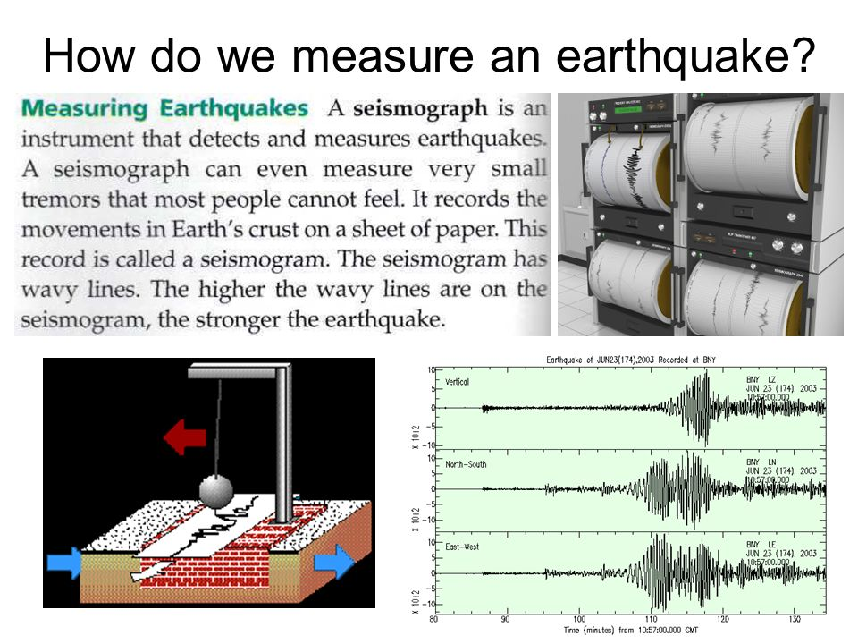 Earthquakes And Seismic Waves Worksheet Simple Edexcel P Topic. Cheap How Do We Measure An Earthquake With Earthquakes And Seismic Waves Worksheet. Worksheet. Seismogram Worksheet At Clickcart.co