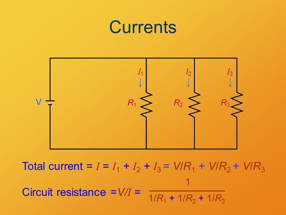 Currents Total current = I = I 1 + I 2 + I 3 = V/R 1 + V/R 2 + V/R 3 Circuit resistance =V/ I = 1/R 1 + 1/R 2 + 1/R 3 1