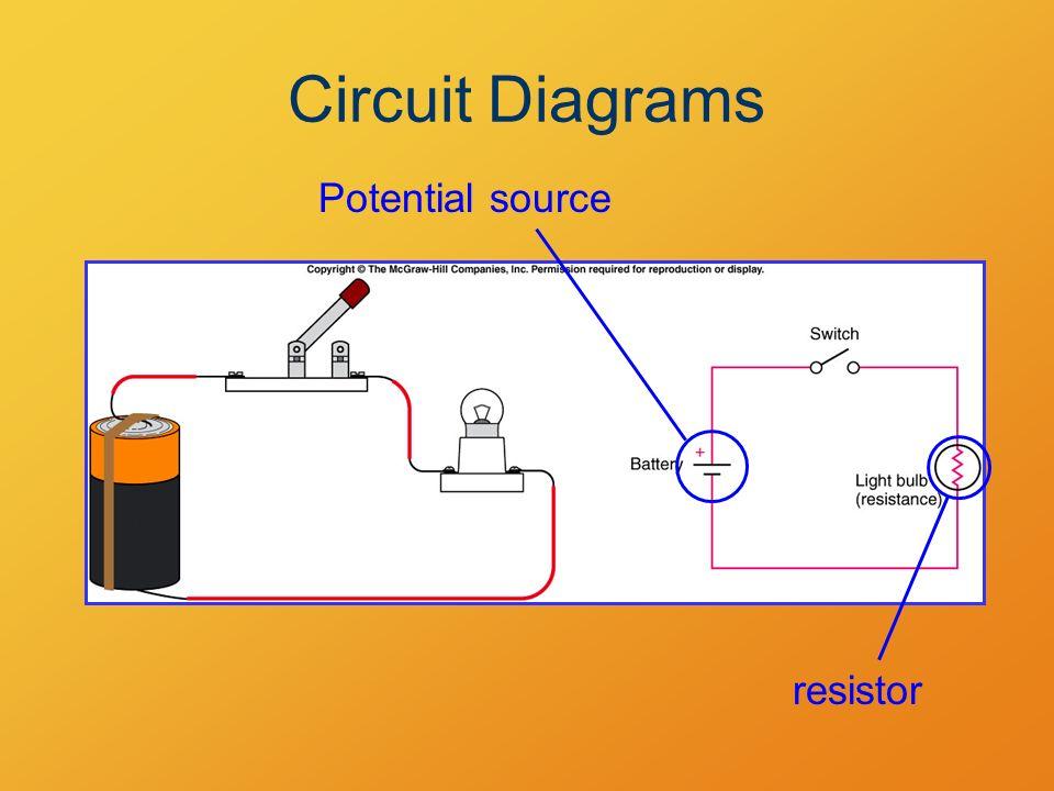 Circuit Diagrams resistor Potential source