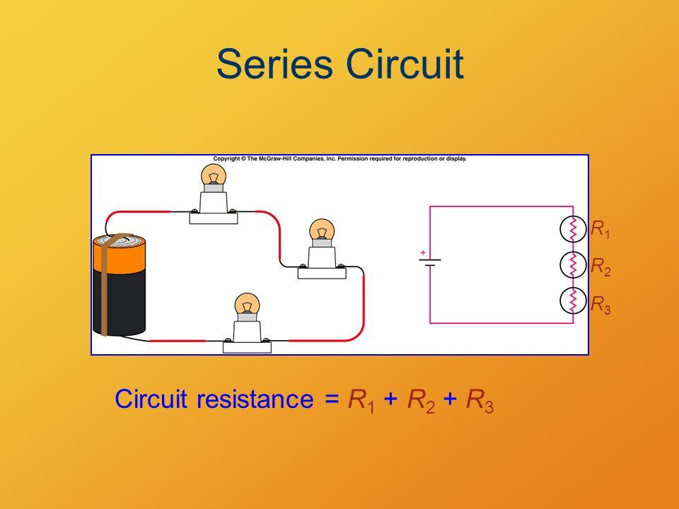 Series Circuit Circuit resistance = R 1 + R 2 + R 3 R1R1 R2R2 R3R3