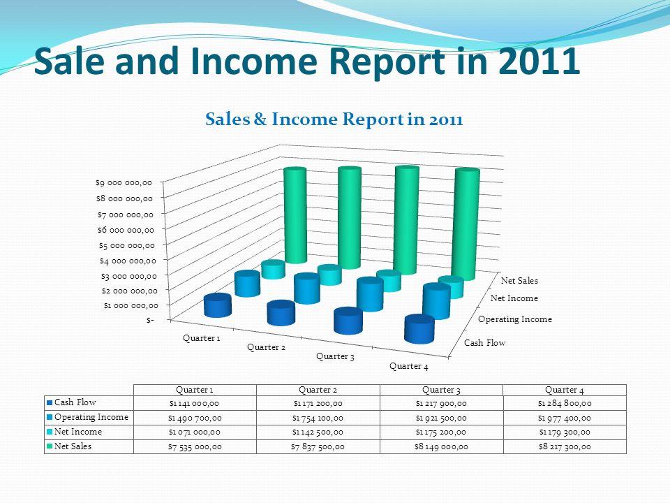 brembo spa annual report