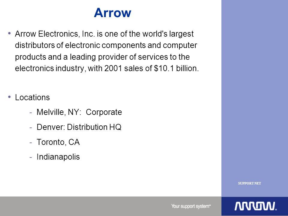 arrow electronics inc essay White papers thomas index submit arrow electronics oct 6, 2008 - arrow enterprise computing solutions, a business segment of arrow electronics inc.