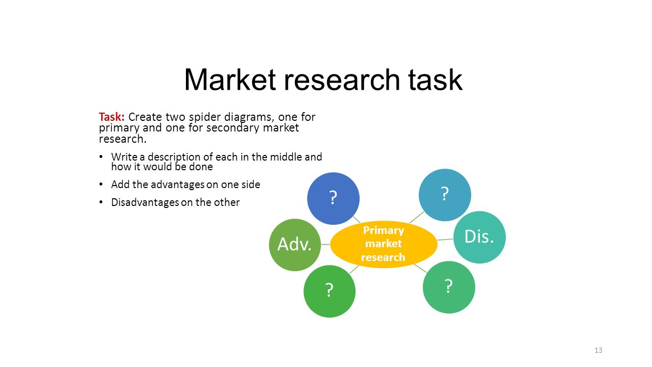 primary and secondary marketing research