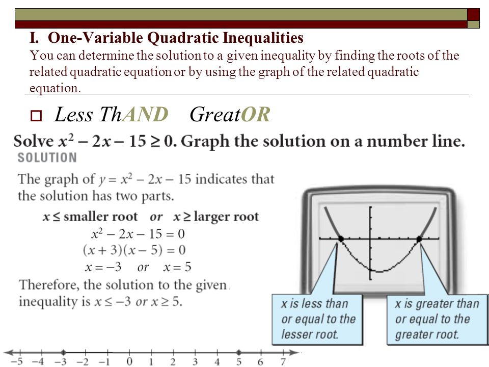 Worksheets Functions Solving Quadratic Inequalities In One Variable Worksheet 5 8 solving quadratic inequalities objectives write solve and i one variable you can determine the solution to a given inequality