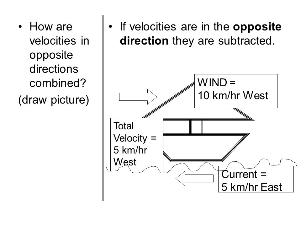 How are velocities in opposite directions combined.