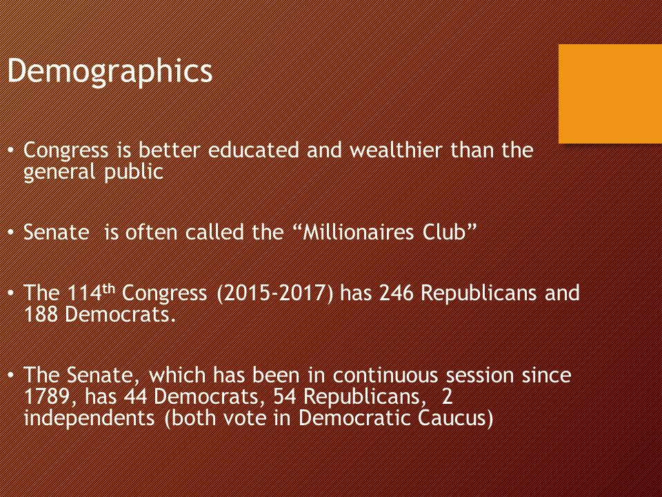 Demographics Congress is better educated and wealthier than the general public Senate is often called the Millionaires Club The 114 th Congress (2015-2017) has 246 Republicans and 188 Democrats.