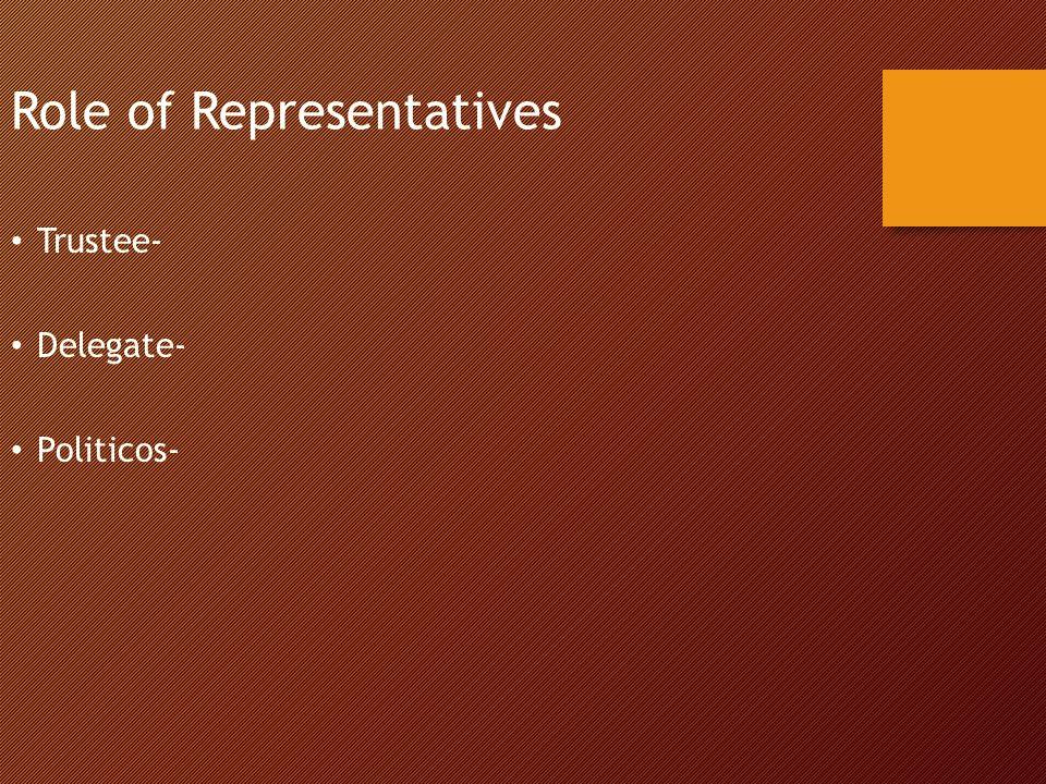 Role of Representatives Trustee- Delegate- Politicos-