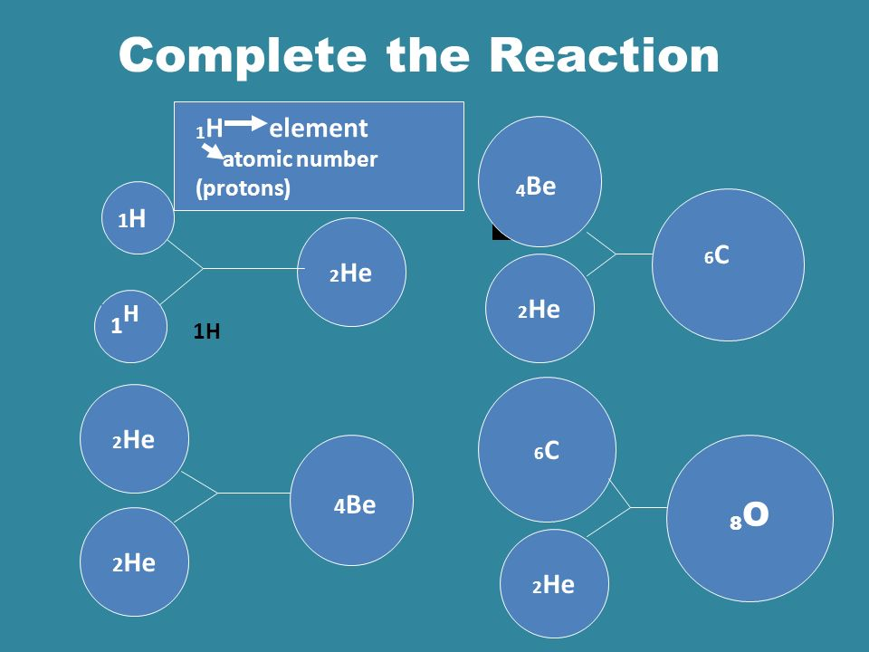 an analysis of the fusion reaction and the conversion of hydrogen What reactions are possible with pure hydrogen h + h = h 2 helium is inert fusion powers the stars and high yield thermonuclear unit conversion measurement.