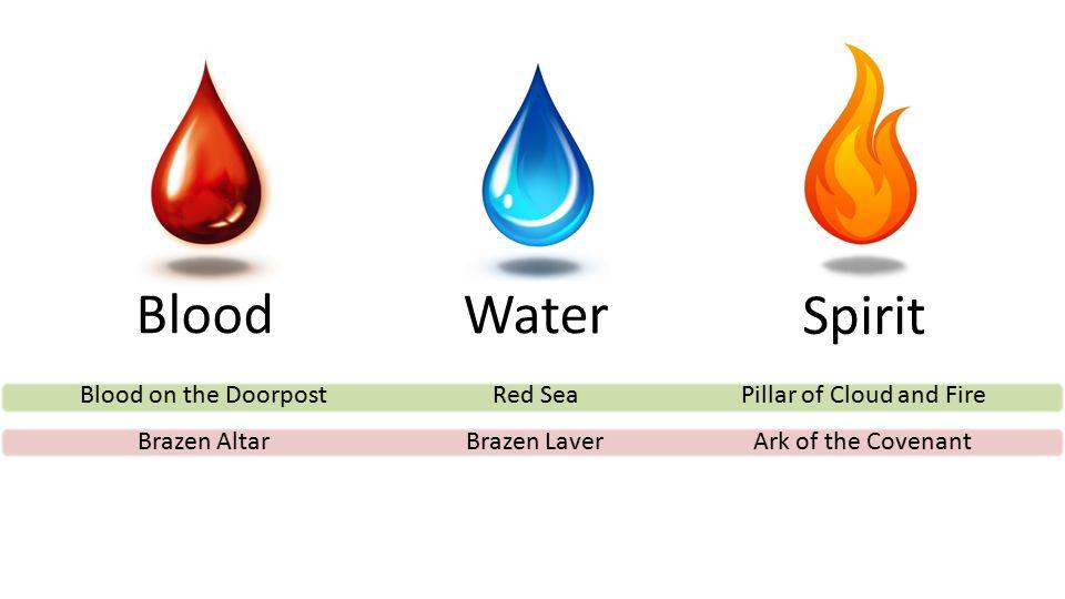 Blood Water Spirit Blood on the DoorpostRed Sea Pillar of Cloud and Fire Brazen AltarBrazen Laver Ark of the Covenant