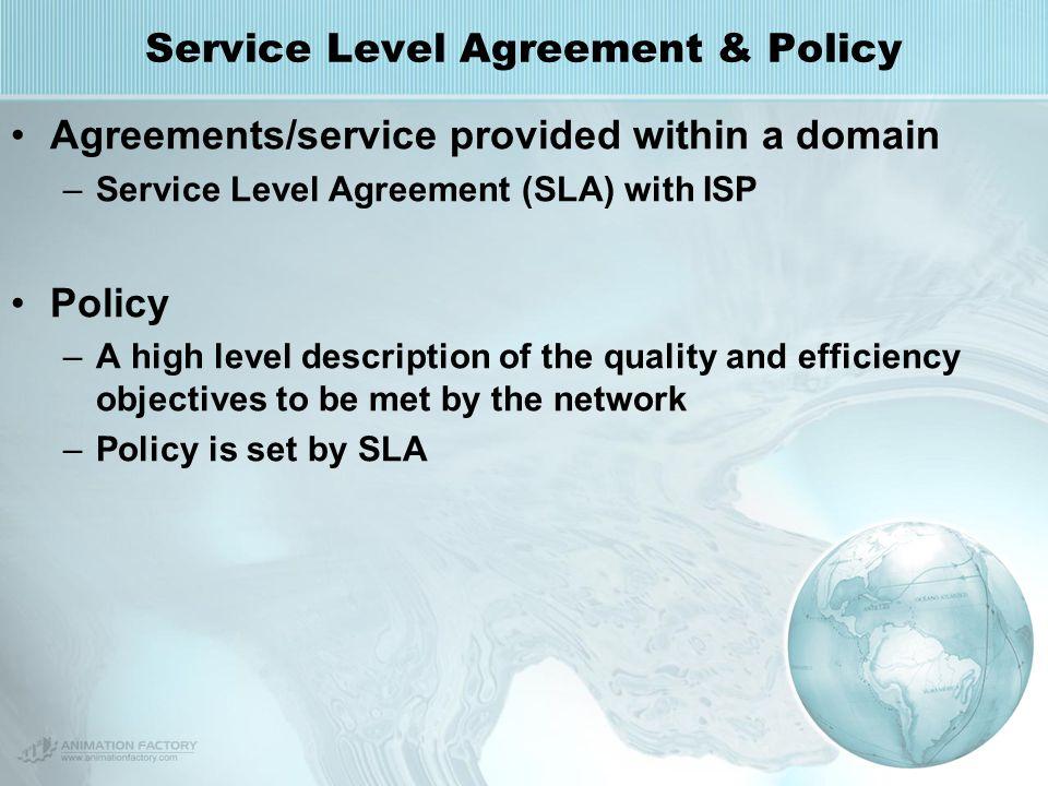 Quality of service frameworks hamed khanmirza principles of 22 service level agreement platinumwayz