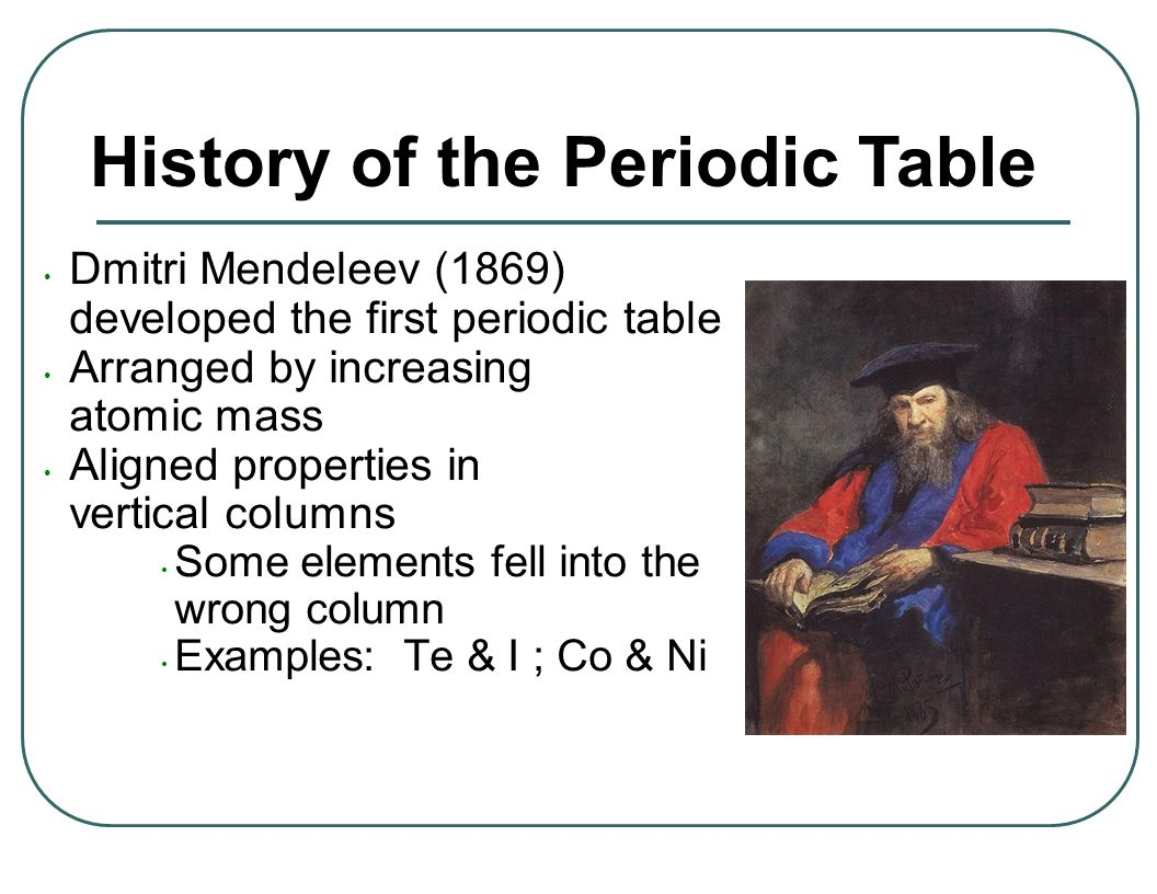 Unit 4 the periodic table history and trends chapters 6 7 test 3 dmitri mendeleev 1869 developed the first periodic table arranged by increasing gamestrikefo Choice Image